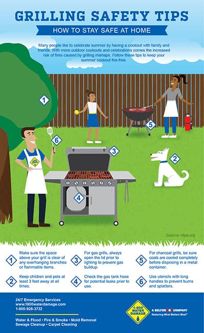 Grilling-Safety-Tips-from-1-800-WATER-DAMAGE